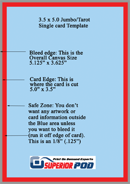 Affordable Superior Print On DemandPrint On Demand - Tarot card template
